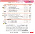 สาย LINK CAT 5E 350 MHz./   ราคาเริ่มต้น 3,500 .-